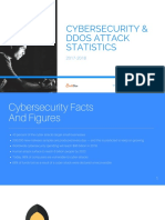 2017-2018 Cyber-security and DDoS attack statistics