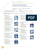 Technical Information Plastics