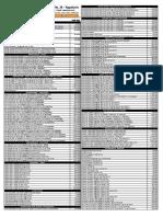Daftar Harga terbaru Komputer ELS