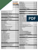 Daftar Harga Komputer PC 30 Maret 16