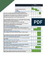 IDF Work Plan & Strategy