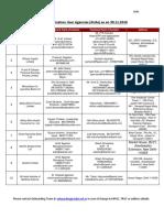 335275110-List-of-Life-Insurance.pdf