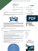 Las Funciones de Un Director de Proyectos Según La Guía Del PMBOK 6ta Edición - La Oficina de Proyectos de Informática