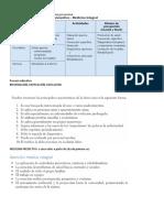 Salud Publica Resumen