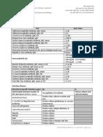 ARUP_Alert_Values.pdf