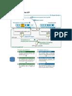 Configuration of Digital ATP.docx