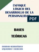 Desarrollo Biológico de La Personalidad (1)