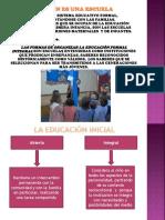 Power Point Curriculum Didactica de La Educacion Inicial II