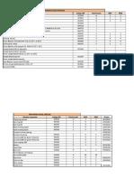 Ficha Tecnica Trituradores Planta Psb (160117)