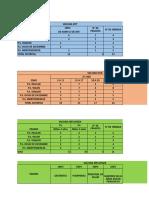Modelo Para Progrmacion de Poblacion Para La Vacunacion de Las Americad
