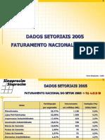 Sinaprocim Faturamento 2005