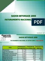 Sinaprocim Faturamento 2006