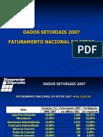 Sinaprocim Faturamento 2007