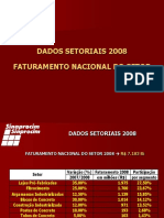 Sinaprocim Faturamento 2008