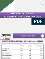 Sinaprocim Faturamento 2014