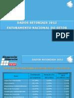 Sinaprocim Faturamento 2012