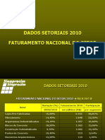 Sinaprocim Faturamento 2010b