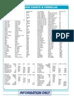 Conversion Charts and Formulas