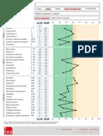Perfil_MMPIA_lsd1245.pdf