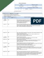 planificacion lenguaje II UNIDAD  unidad 2018