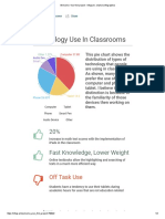 welcome  your first project - infogram charts   infographics