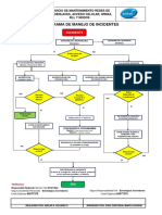 Diagrama de Incidentes.pdf