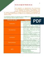 Chapitre10_ RH_HOUNOUNOU_Elements_corrige_Etude_cas.pdf