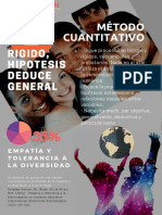 Infografia Metodologias de Investigación