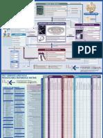 itil-v3-process-model.pdf