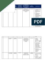 Plan de Fortalecimiento-Derecho- Decano