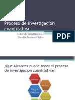 Proceso de Investigación Cuantitativa