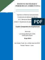 CUADRO COMPARATIVO DE ARQUITECTURAS.docx