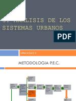 5.Analisis de Los Sistemas Urbanos.pptx