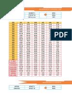 1. Datos Estadisticos de La Subuenca Utcubamba