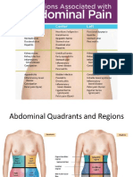 Abdominal Pain PPT