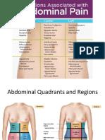 Abdominal Pain PPT