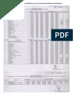 Lampiran_SK_Biaya_Pendidikan.pdf