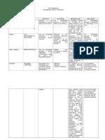 Planes Semanales JUNIO Ludica y Recreo 2012 - Copia