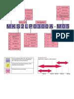 Applecarbide Catalogue for Metric Endmills