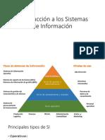 1 Intr Sistemas de Información