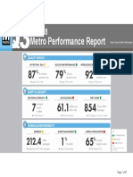 WMATA Q3FY18 Metro Performance Report Final