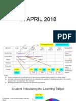 ir april 2018 graphs
