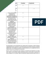 Método para conseguir presupuesto.docx