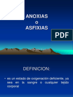 Anoxia s