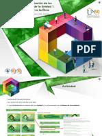 Guía Para El Desarrollo de La Fase Intermedia-Paso 2 Apropiación de Los Conocimientos de La Unidad 1 - Introducción a La Ética