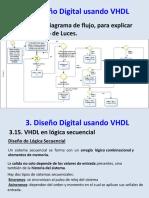 Clase14_VHDL_ Diagrama Maquinas Estado