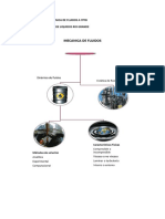 Aplicación de La Mecanica de Fluidos a Ypfbbb