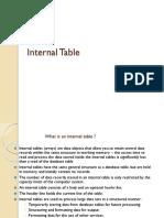 Sesi 8 Internal Table