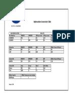 Conversion_Factors.pdf