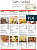 State Fair of Texas food nutritional info